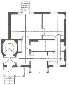 Exempel på axialitet. Ur Ola Nylanders doktorsavhandling Bostaden som arkitektur