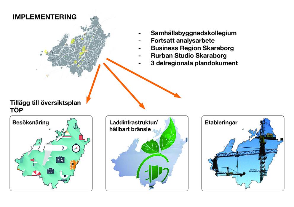 Gemensam fysisk planering Skaraborg. Arkitekt – Skaraborgs kommunalförbund, Chalmers arkitektur och samhällsbyggnadsteknik.